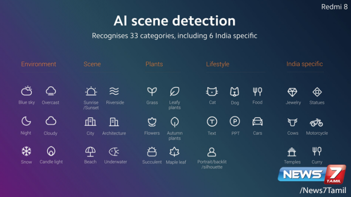 ai-detection